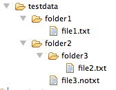 Folder Structure for the sample
