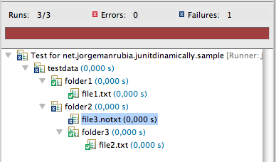 Test Results using Eclipse's JUnit Test Runner